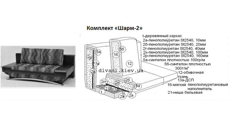 Шарм-2 - мебельная фабрика Лівс. Фото №2. | Диваны для нирваны