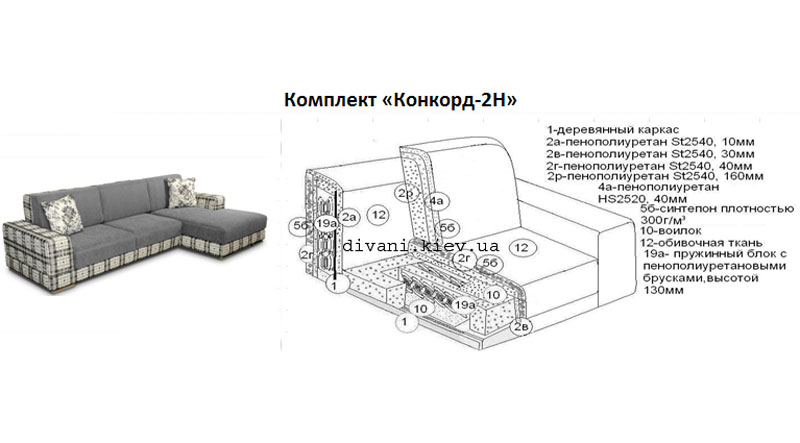 Конкорд-2Н - мебельная фабрика Лівс. Фото №2. | Диваны для нирваны