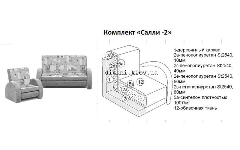 Салли-2 - мебельная фабрика Ливс. Фото №2. | Диваны для нирваны